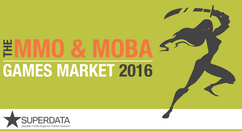 MMO and MOBA Games Market Report 2016