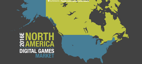 North American Digital Games Market