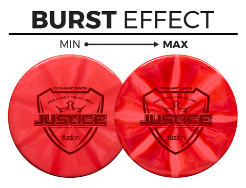 The Burst Effect