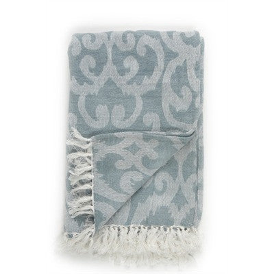 Chenille Aqua Throw