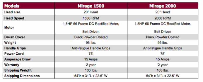 Mirage 1500 Burnisher