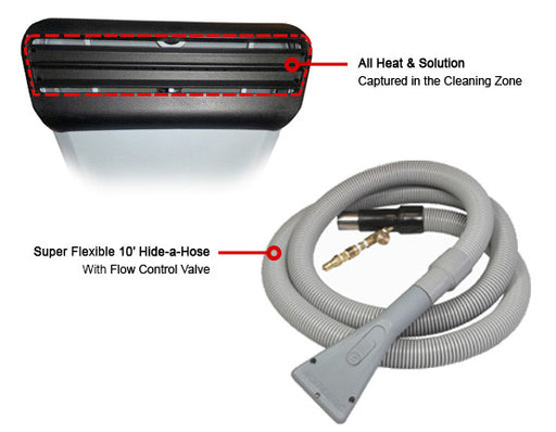 The Rotovac ShearDry Upholstery Tool cleans in both directions with no overspray or dripping.