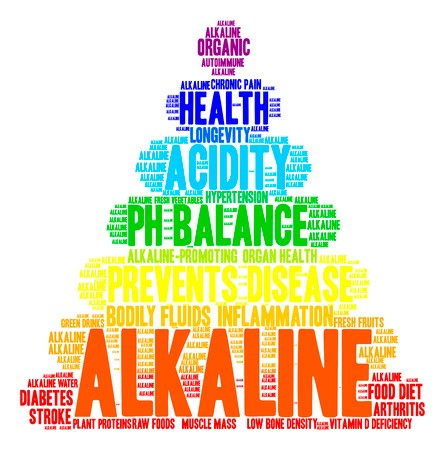 Your Top Q's & A's for Getting Started in an Alkaline Life