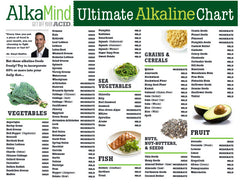Ultimate Alkaline Chart