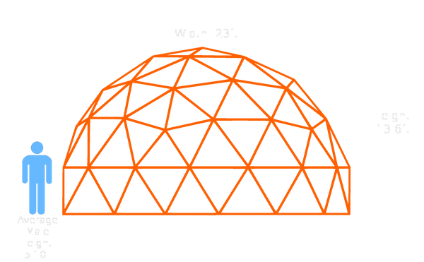 23-ft v3 5/9 Dome(Light)