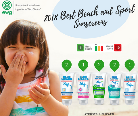 "Blue Lizard Australian Sunscreen's 2018 EWG ""Best Beach and Sport Sunscreens"": Face, Baby, Kids, Active and Sensitive"