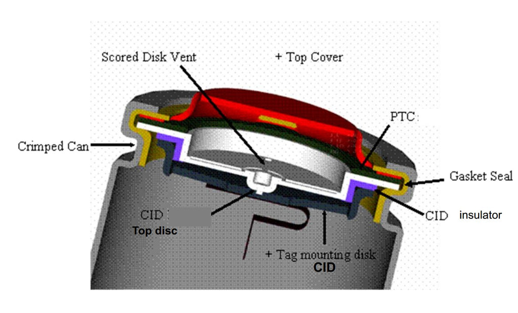 Battery Safety 101: Anatomy - PTC vs PCB vs CID – 18650