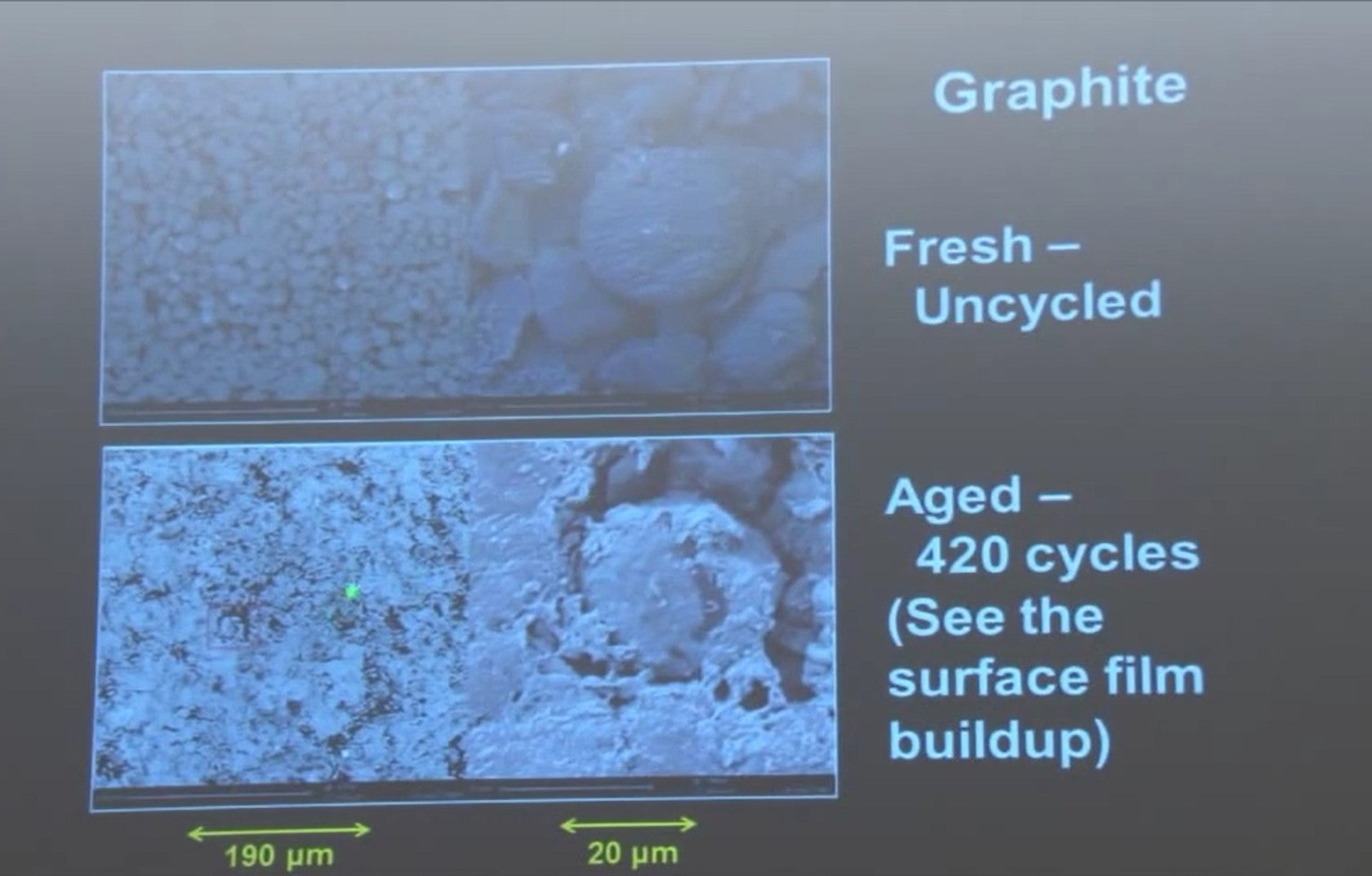 closeup of graphite in lithium-ion battery cell