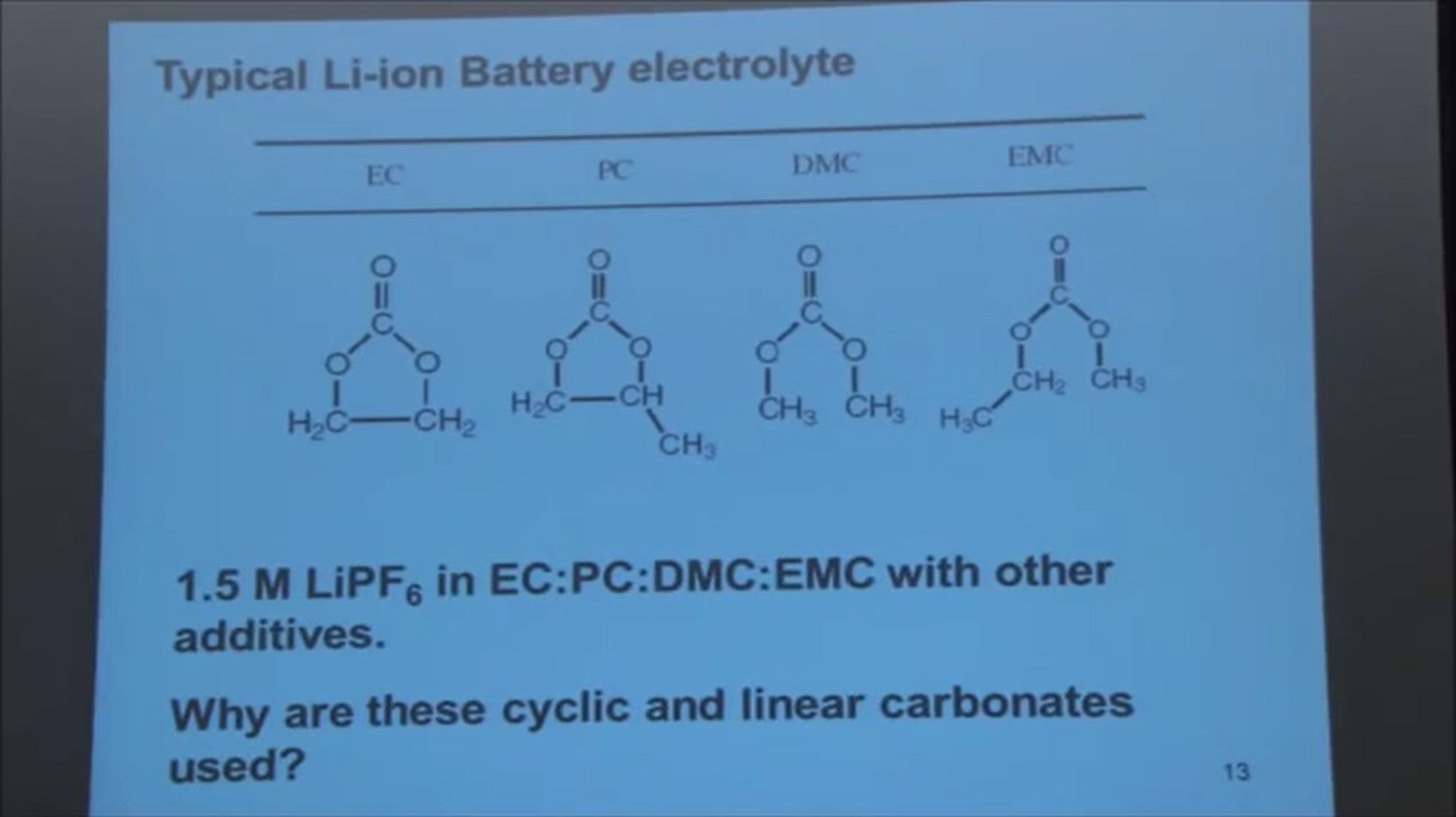 typical lithium-ion cell electrolyte