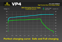 VP4 Charger (Kit) - 18650 Battery | BATTERY BRO - 9