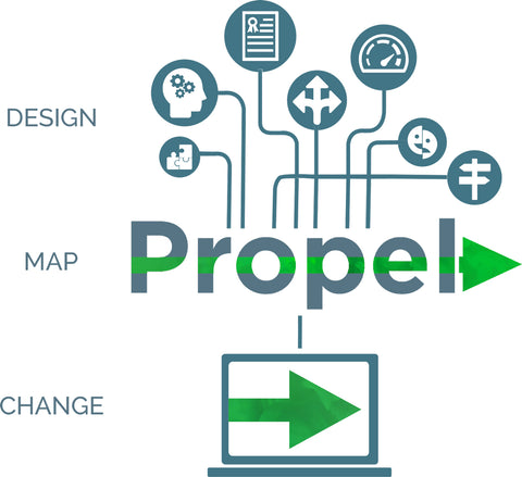 Customise a Propel package