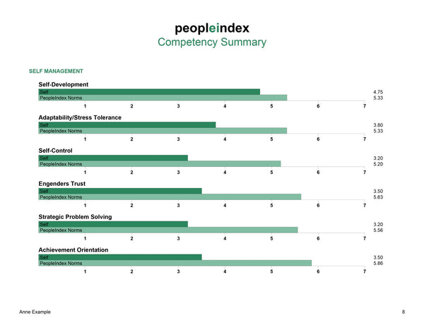 PeopleIndex
