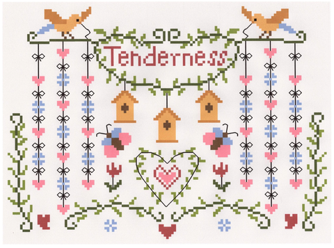 Tenderness chart - Annick Abrial