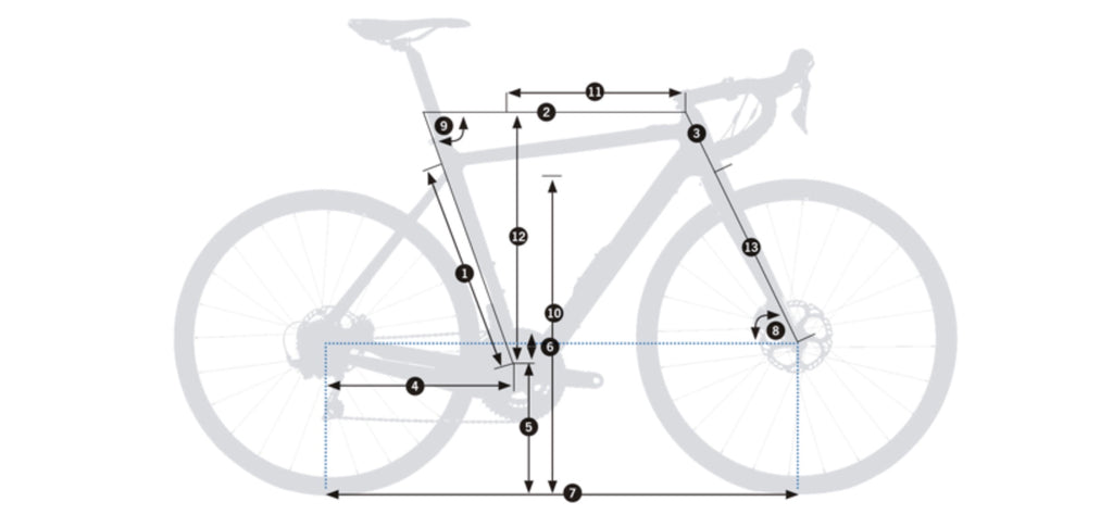 Orbea Gain D40 road ebike geometry