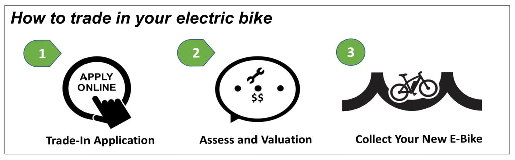 Trade in your old electric bike for a new electric bike at EBB