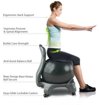use muscle and position sense organs proprioception more actively and continuously than in a traditional seat degree chair The FitBall Exercise