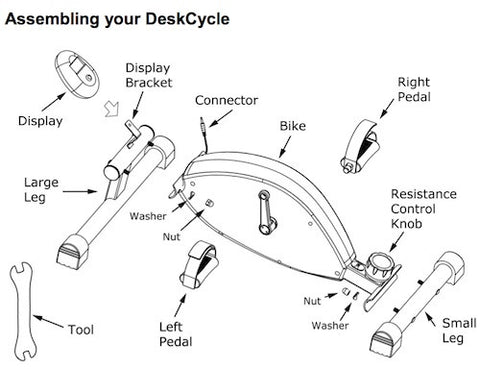 Deskcycle Canada The Inside Trainer Inc