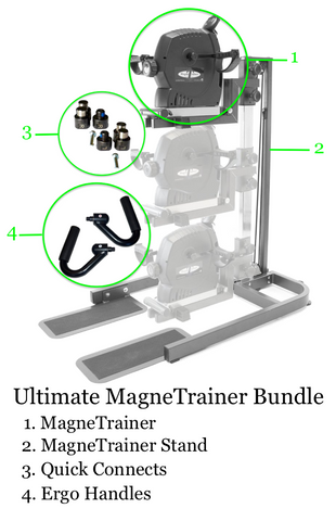 MAGNETRAINER ULTIMATE BUNDLE: (MG-234) SAVE $531 off the regular price. Add these together for total body fitness.  MagneTrainer Stand + MagneTrainer + Ergo Handles + Quick Connects.