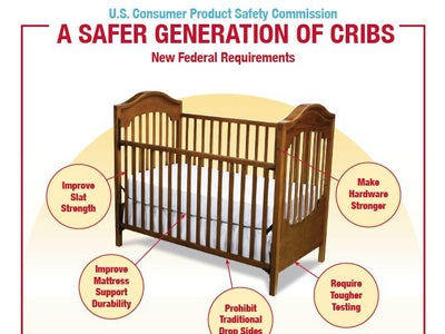Do the cribs at your day care facility or hotel comply with safety standards?
