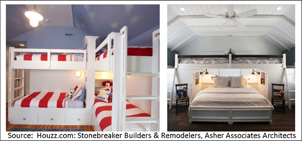 Bunk rooms from Houzz.com
