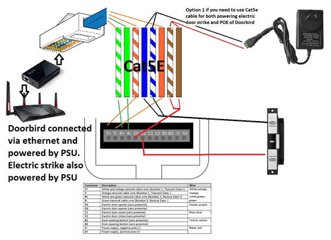 Admirable Poe Cat5E Wire Diagram Wiring Diagram Wiring Digital Resources Apanbouhousnl