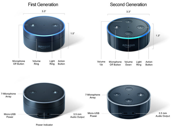 Amazon Echo Dot, add Voice Control to your Home