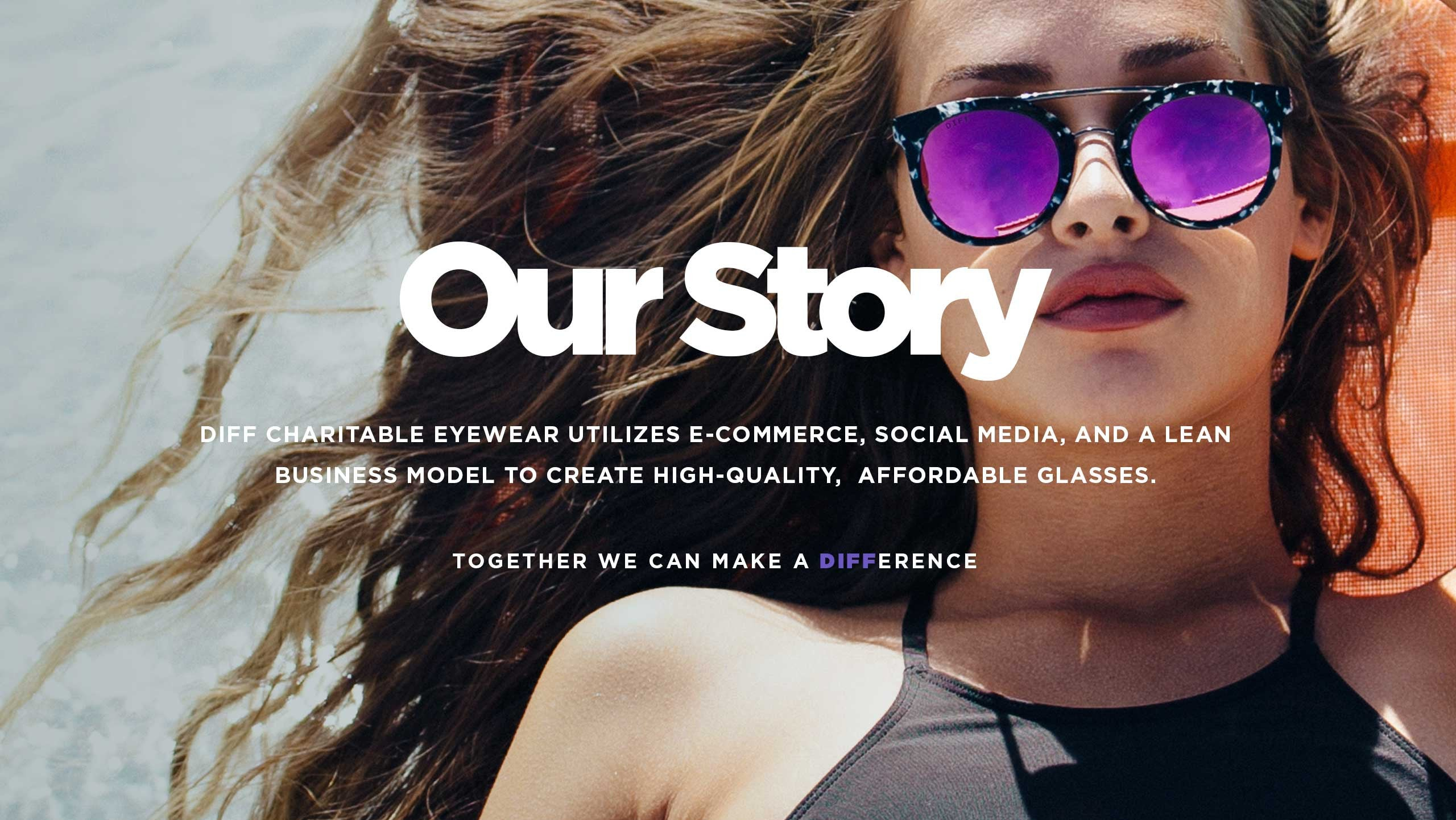 about us by diff eyewear