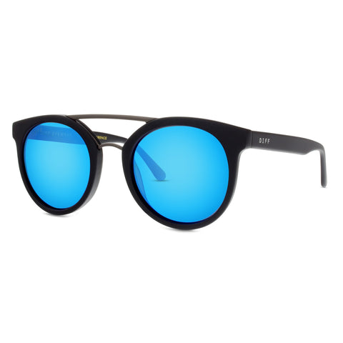 ASTRO - MATTE BLACK + BLUE MIRROR + POLARIZED