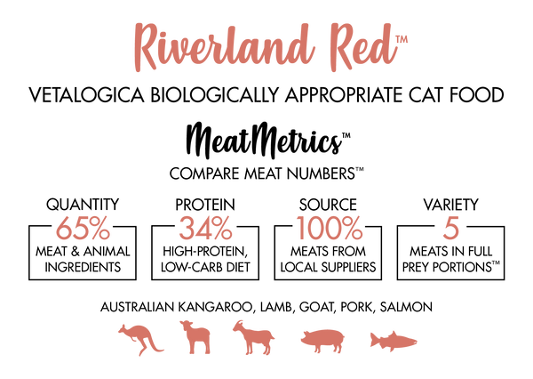 Vetalogica Biologically Appropriate Riverland Red Cat Food