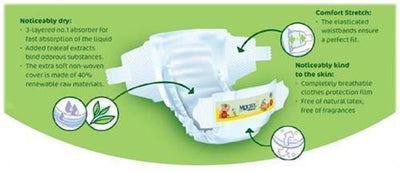 Moltex Midi Eco-Friendly Disposable Nappies - Size 3 (4-9 kg) - 6-Pack (204 Nappies) - Naked Baby Eco Boutique