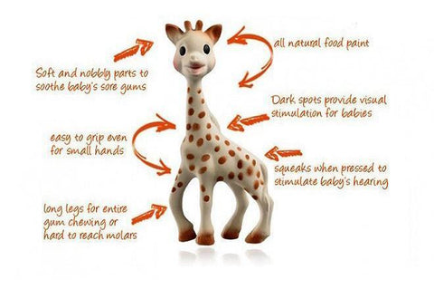 Sophie the Giraffe - Naked Baby Eco Boutique