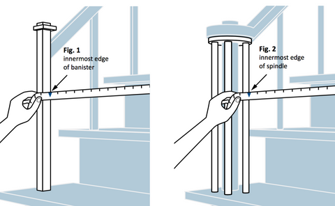 How to Measure Staircase for Safety Gate