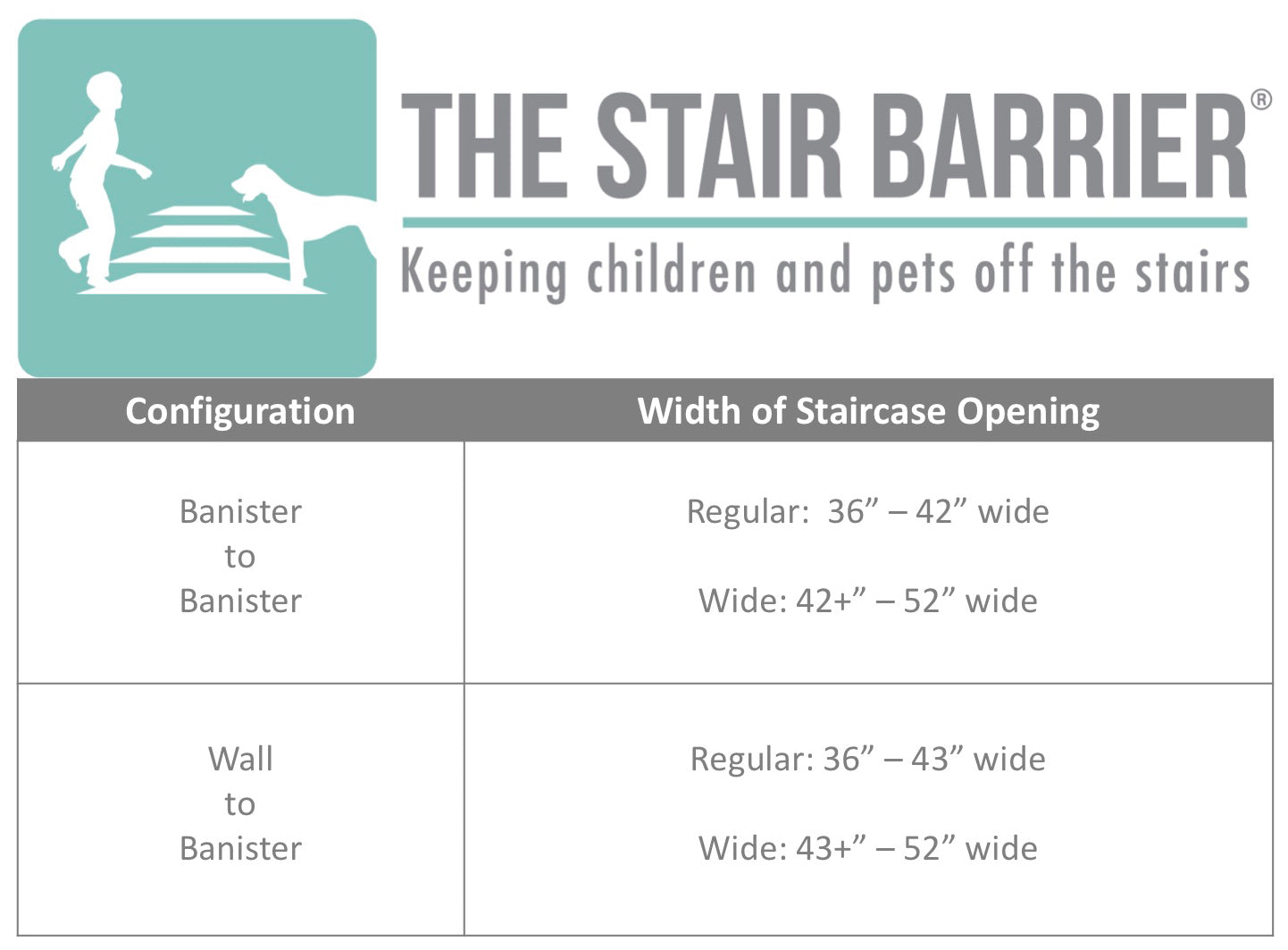 The Stair Barrier Size Chart