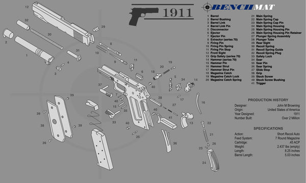 "Bench Mat 1911 Gun Cleaning Mat 11""x17"" Free Shipping"