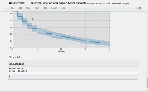 Estimating the Survival Function