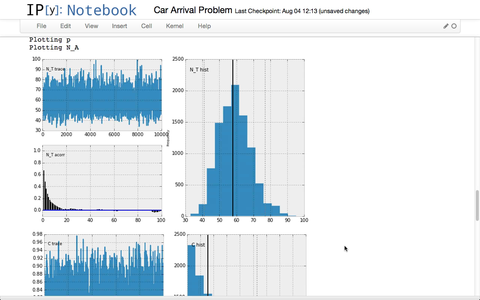 Bayesian Modelling (Car Arrival Problem)