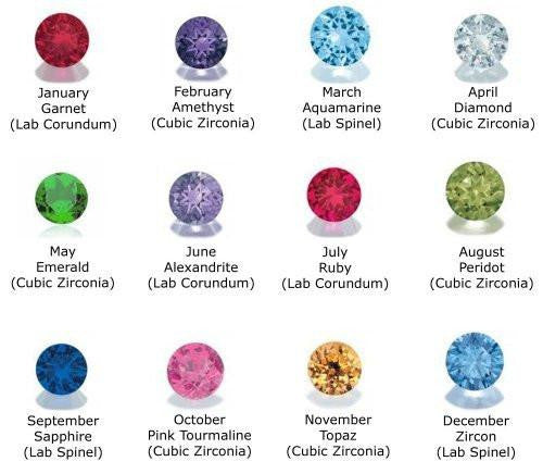 Always in my Heart Birthstone Ring