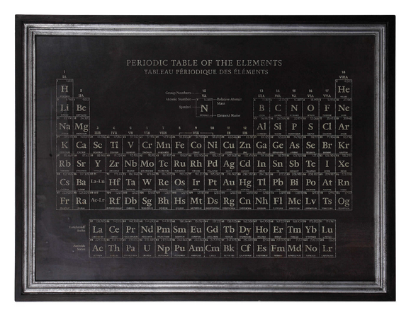 The Periodic Table Architectural Art blends style and knowledge. Printed on a simple black background, this periodic table display is layered in a striking ivory shade, creating a beautiful contrast. The art print is surrounded by a black fir outer frame with a galvanized metal inner lip. This print is placed under protective glass.