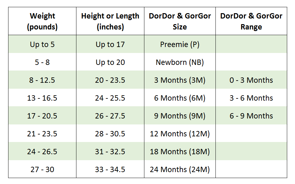 Preemie Baby Clothes Size Chart Erkalnathandedecker