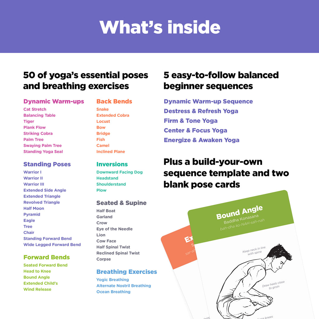 Yoga Cards Beginner Visual Study Practice Sequencing Workoutlabs Shop