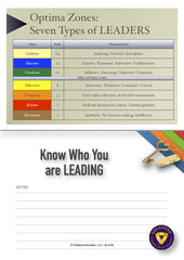 20 Keys to Lead Anyone, Anytime & Get Results Workbook