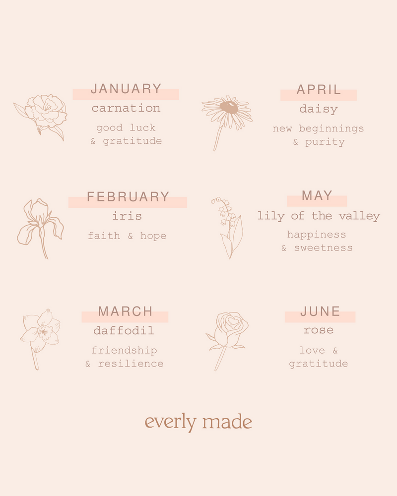 Water Lily • July Birth Flower Charm