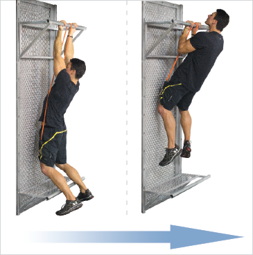 Assisted Reverse Grip Pull Ups With Elastic Exercise Bands
