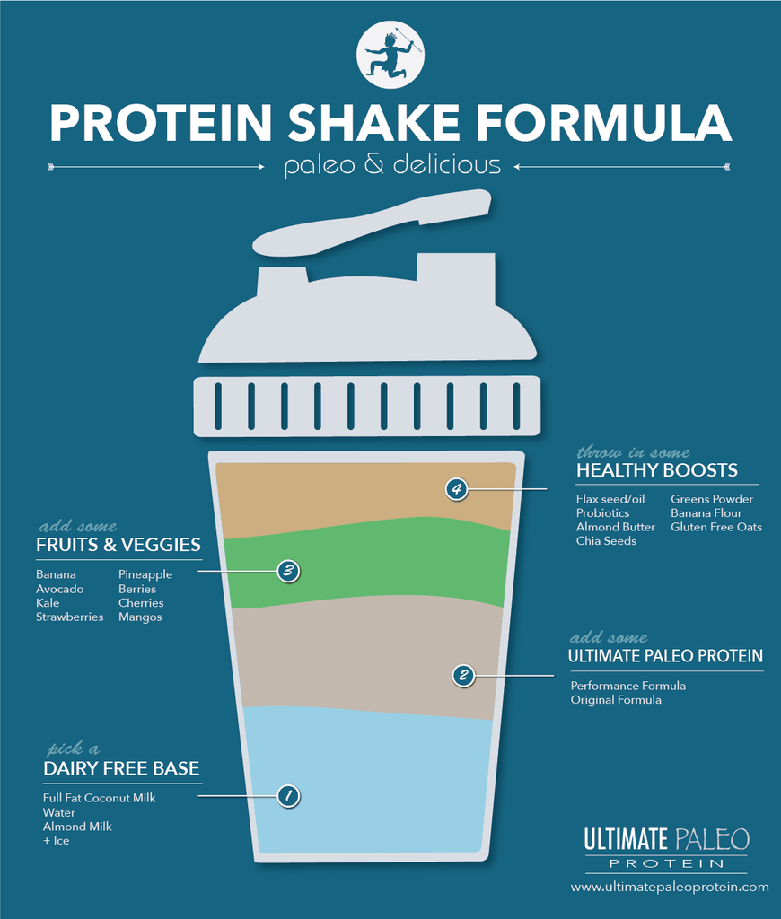 picture How to Make a Protein Shake