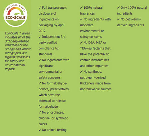 Our Ingredients and Certifications – Absolute Green