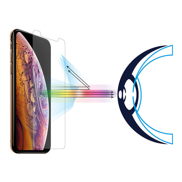 Anti-Blue light Tempered Glass Screen Protector - iPhone Xs Max