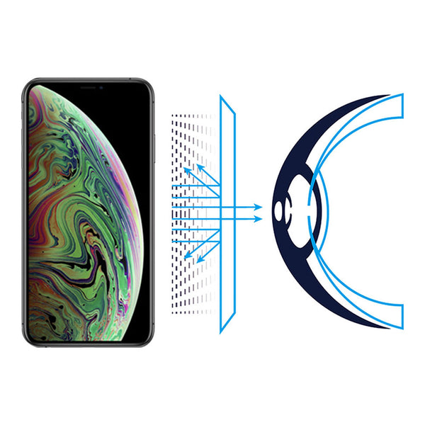Anti-Blue light Screen Protector - iPhone Xs Max