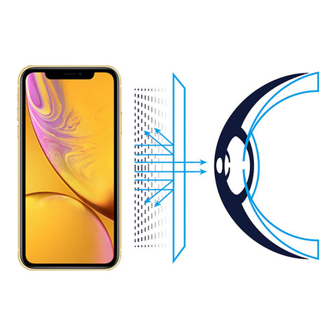 Anti-Blue light Screen Protector - iPhone XR