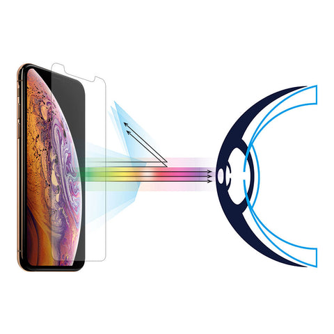 Anti-Blue light Tempered Glass Screen Protector - iPhone X / Xs