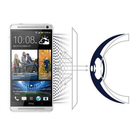 RetinaGuard Anti Blue Light Screen Protector for HTC ONE MAX